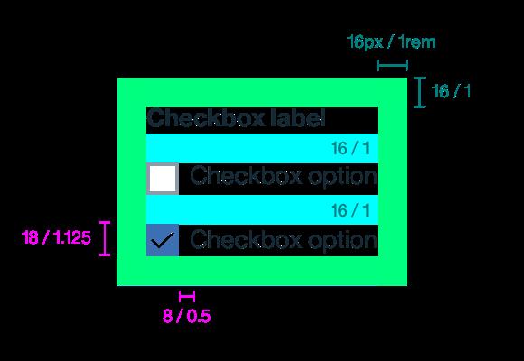 Carbon Design System | Checkbox